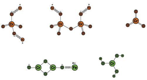 Chroom-6 moleculen